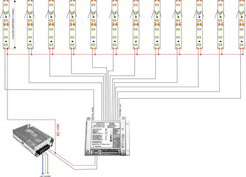 automatic led stair lighting \